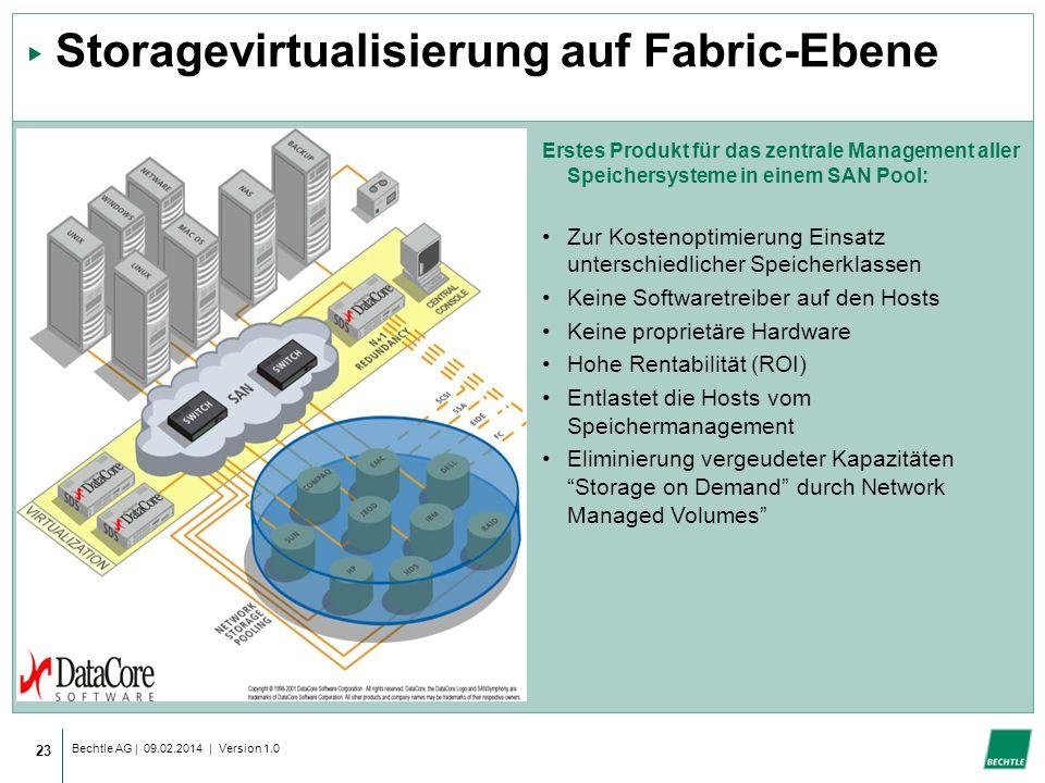Storagevirtualisierung auf Fabric-Ebene