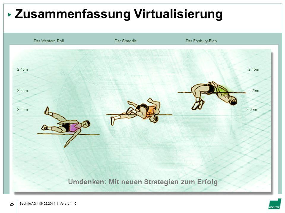 Zusammenfassung Virtualisierung