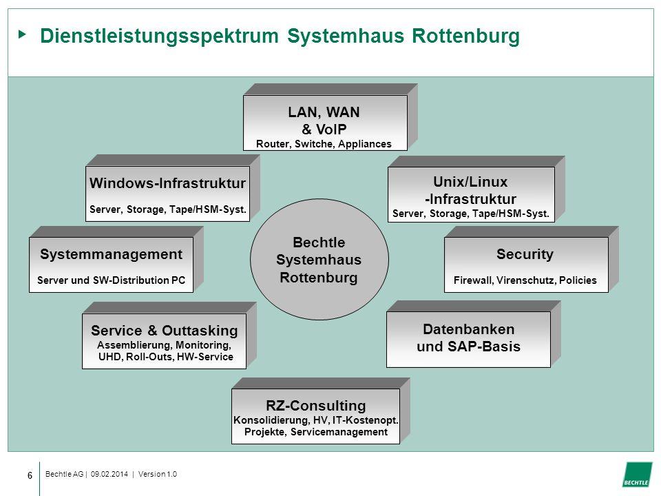 Dienstleistungsspektrum Systemhaus Rottenburg