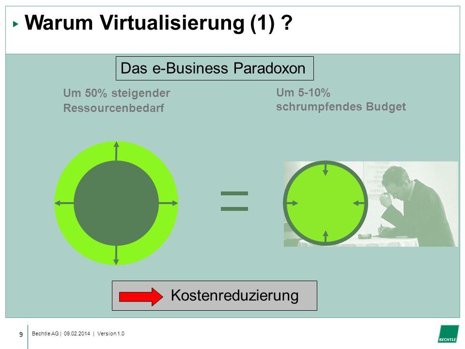 Warum Virtualisierung (1)