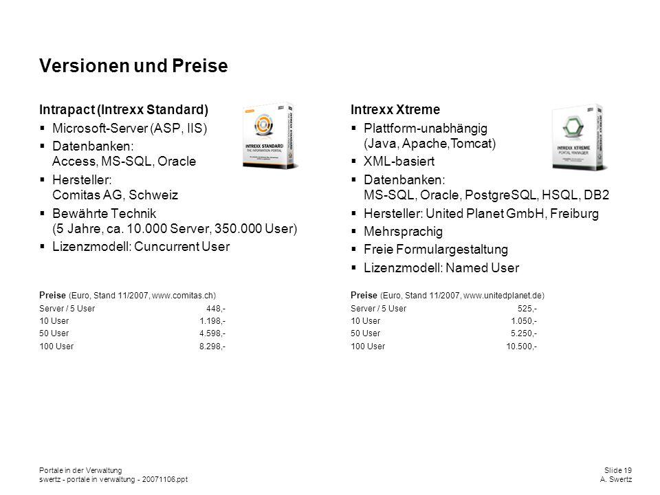 Versionen und Preise Intrapact (Intrexx Standard)