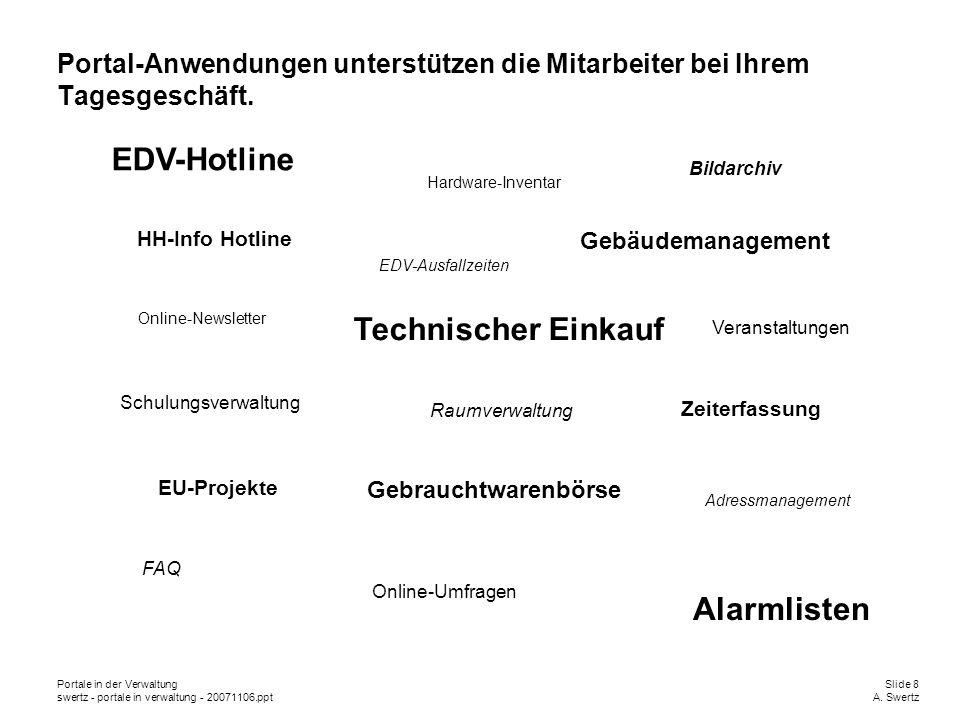 EDV-Hotline Technischer Einkauf Alarmlisten