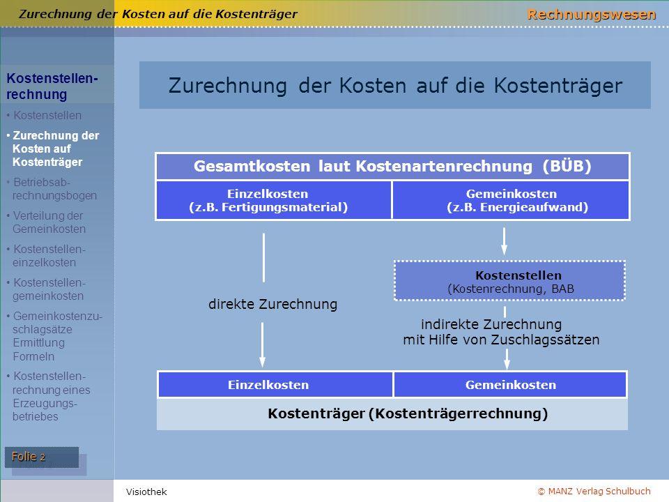 Gesamtkosten laut Kostenartenrechnung (BÜB)