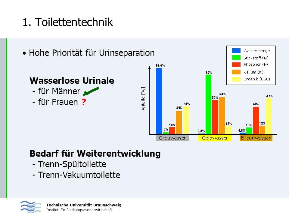 1. Toilettentechnik Hohe Priorität für Urinseparation