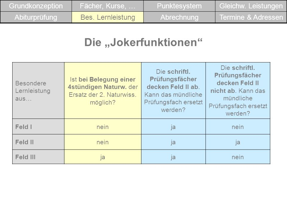 """Die """"Jokerfunktionen"""