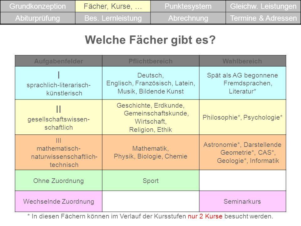 Welche Fächer gibt es I II Grundkonzeption Fächer, Kurse, …