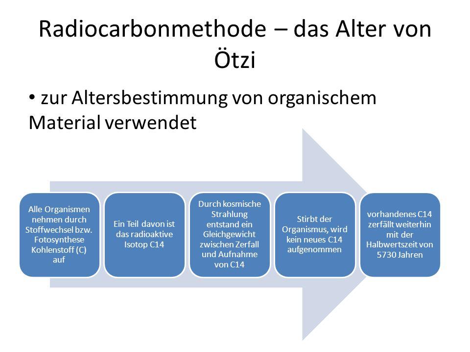Radiocarbonmethode – das Alter von Ötzi