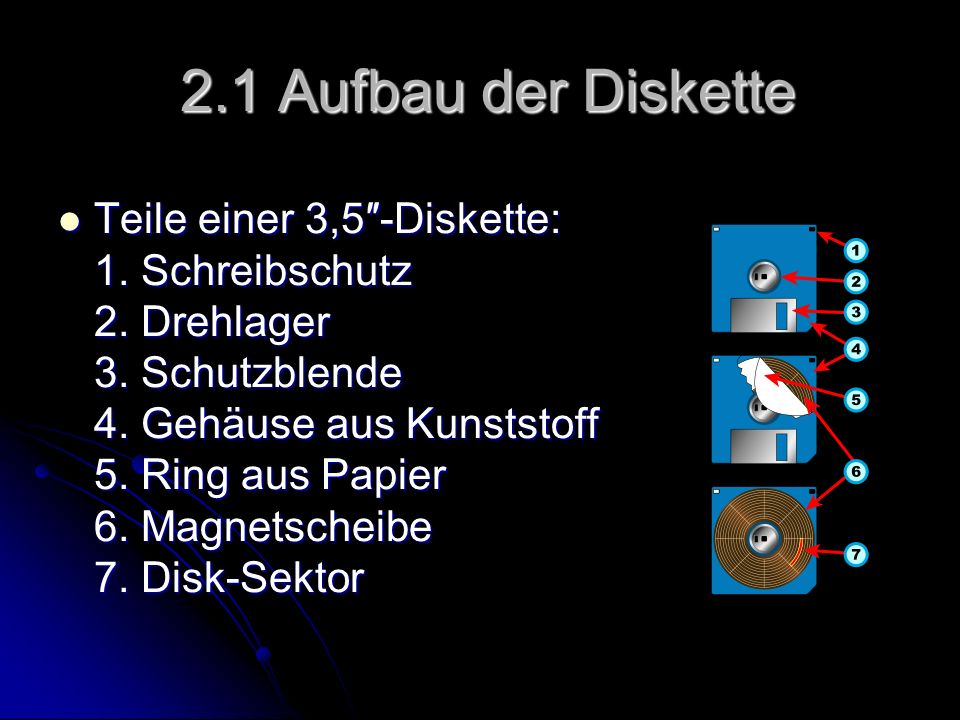 2.1 Aufbau der Diskette