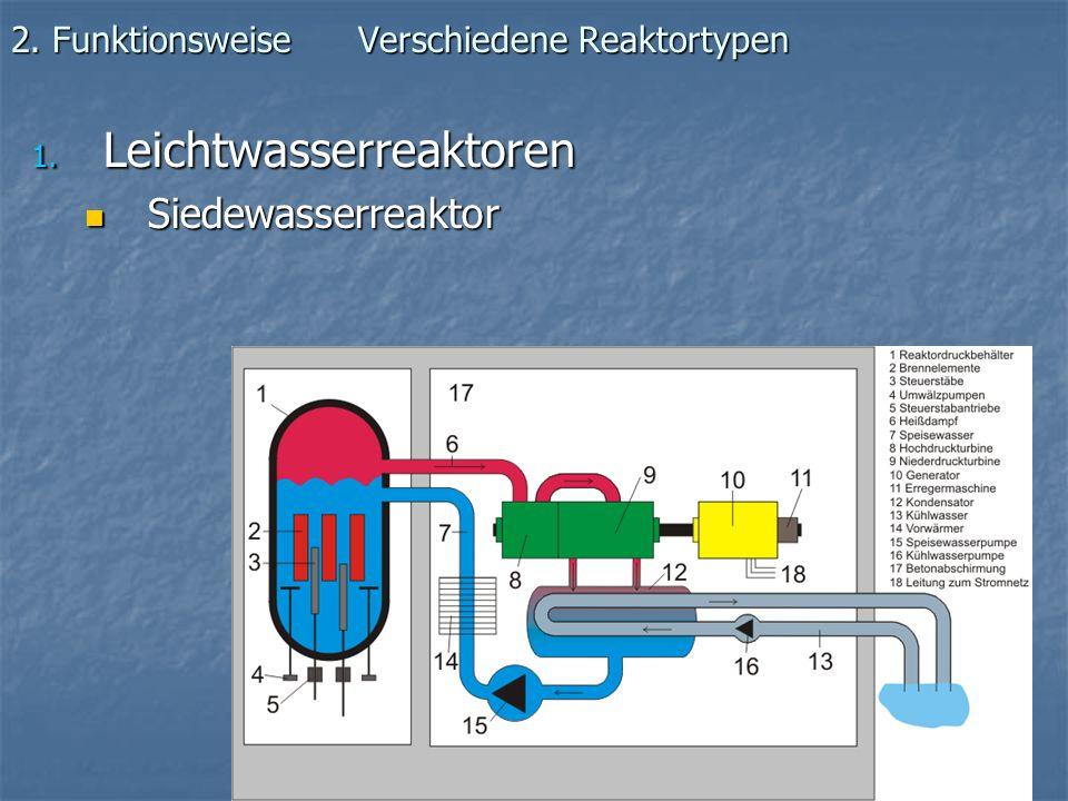 2. Funktionsweise Verschiedene Reaktortypen