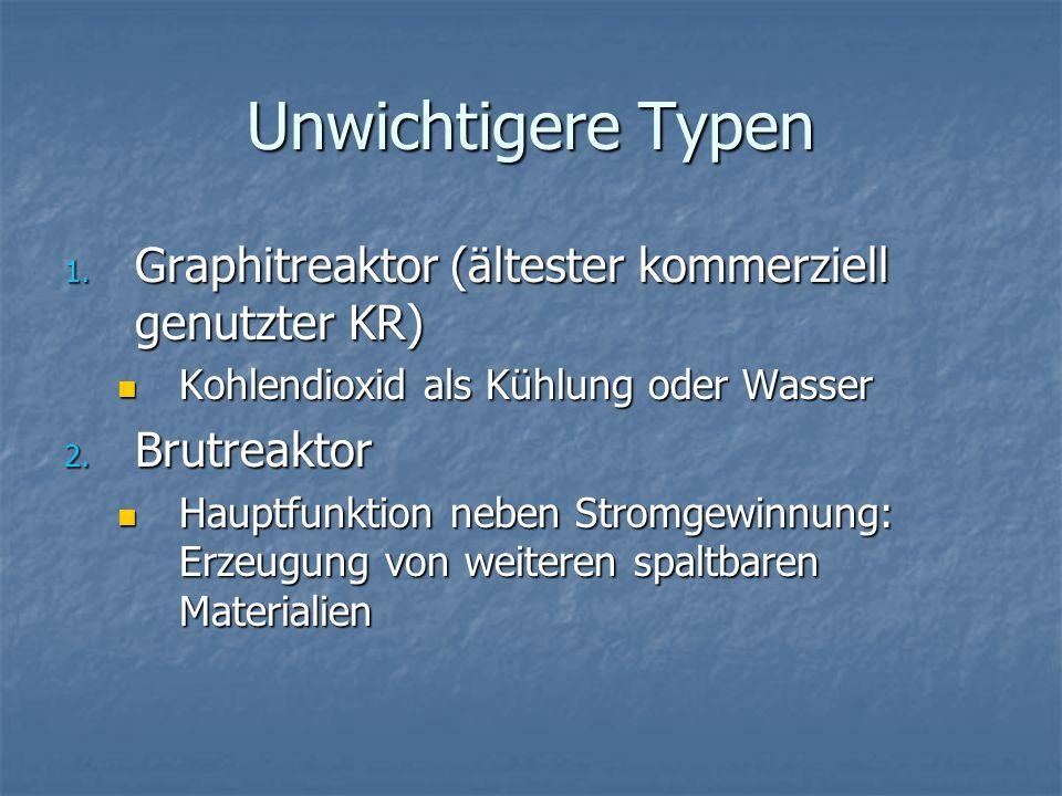 Unwichtigere Typen Graphitreaktor (ältester kommerziell genutzter KR)