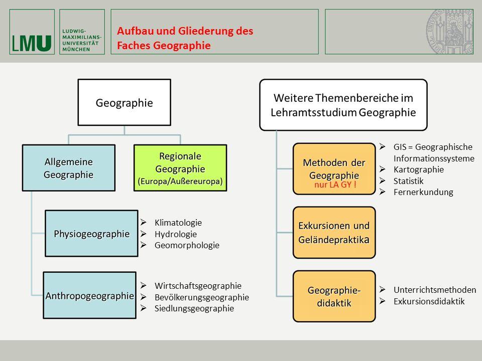 Aufbau und Gliederung des Faches Geographie