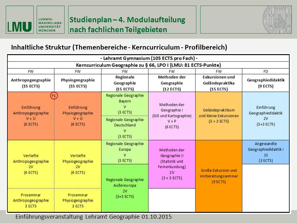 Studienplan – 4. Modulaufteilung nach fachlichen Teilgebieten