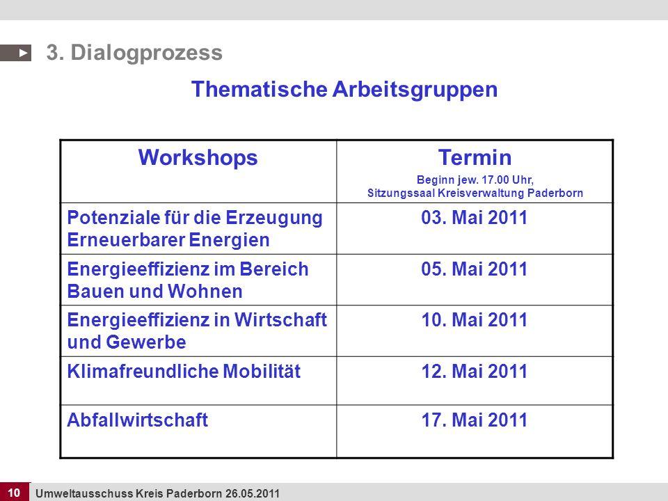Thematische Arbeitsgruppen Workshops Termin