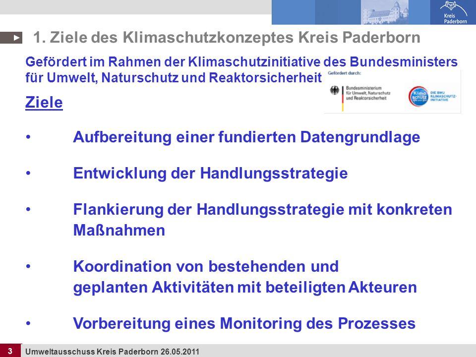 1. Ziele des Klimaschutzkonzeptes Kreis Paderborn