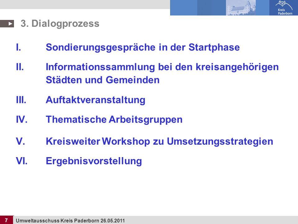 3. Dialogprozess Sondierungsgespräche in der Startphase. Informationssammlung bei den kreisangehörigen Städten und Gemeinden.
