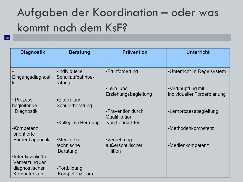 Aufgaben der Koordination – oder was kommt nach dem KsF