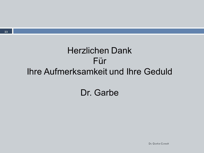 Für Ihre Aufmerksamkeit und Ihre Geduld Dr. Garbe