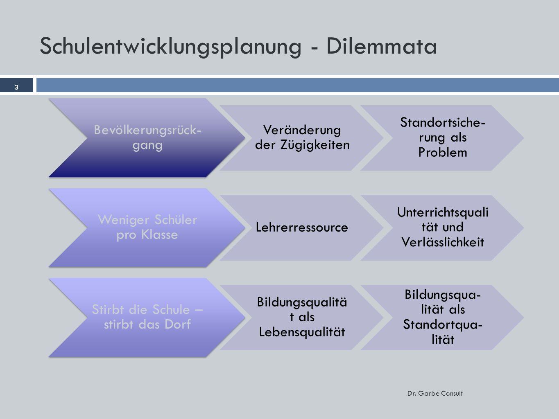 Schulentwicklungsplanung - Dilemmata