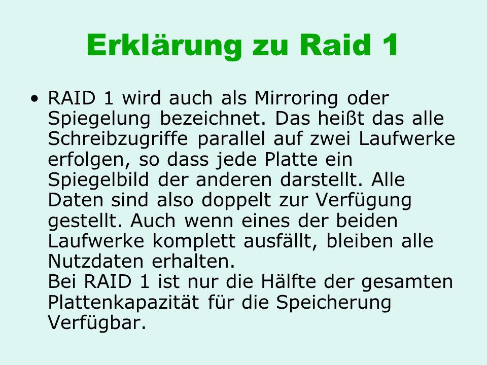 Erklärung zu Raid 1