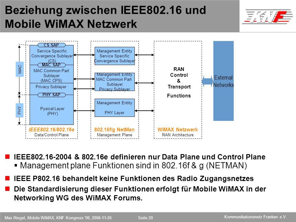 Beziehung zwischen IEEE802.16 und Mobile WiMAX Netzwerk