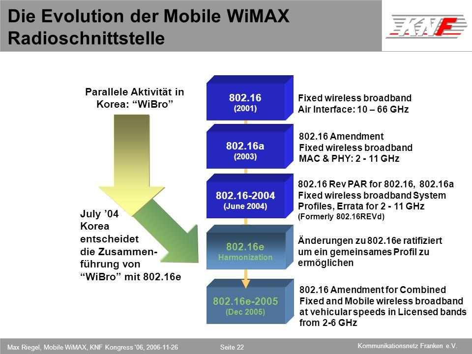 Die Evolution der Mobile WiMAX Radioschnittstelle
