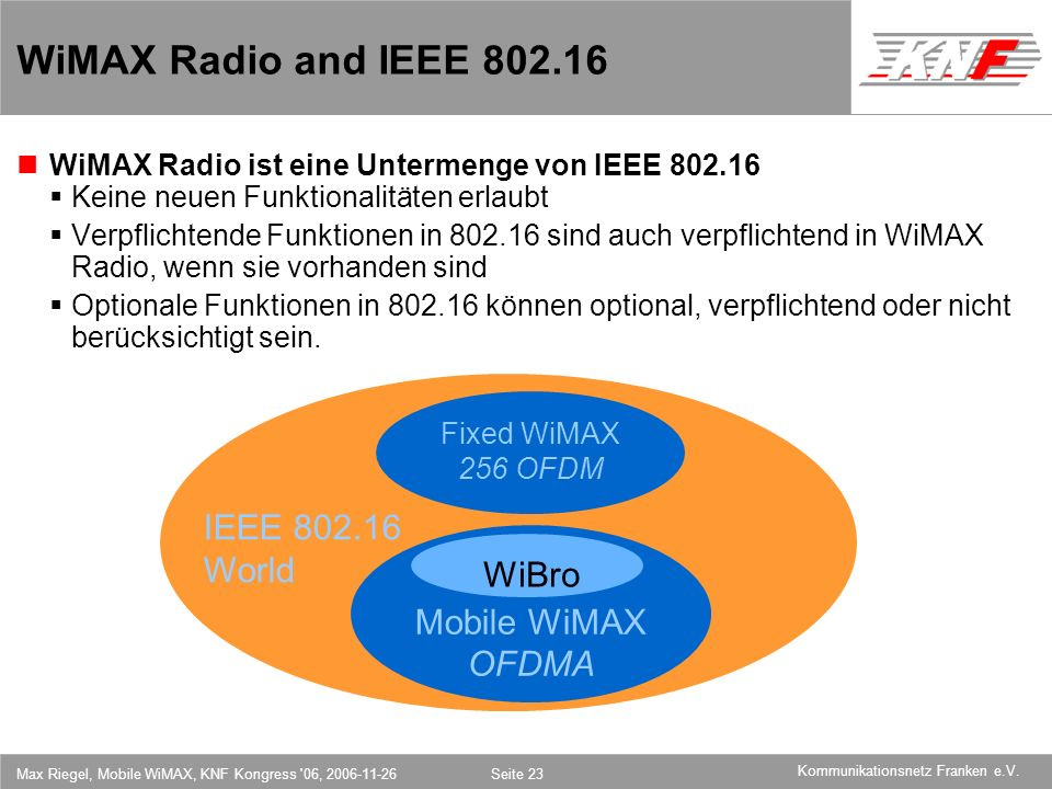 WiMAX Radio and IEEE 802.16 IEEE 802.16 World WiBro Mobile WiMAX OFDMA