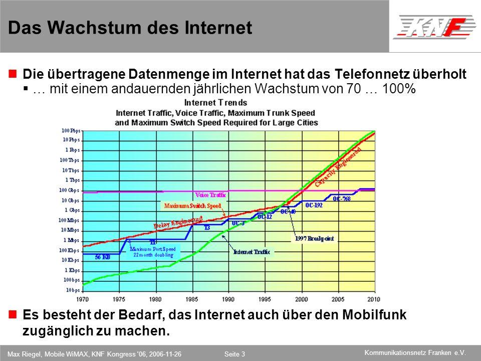 Das Wachstum des Internet