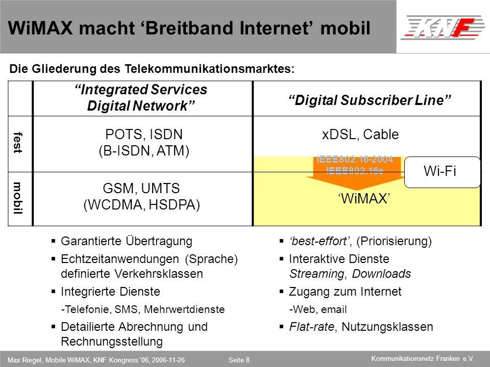 WiMAX macht 'Breitband Internet' mobil
