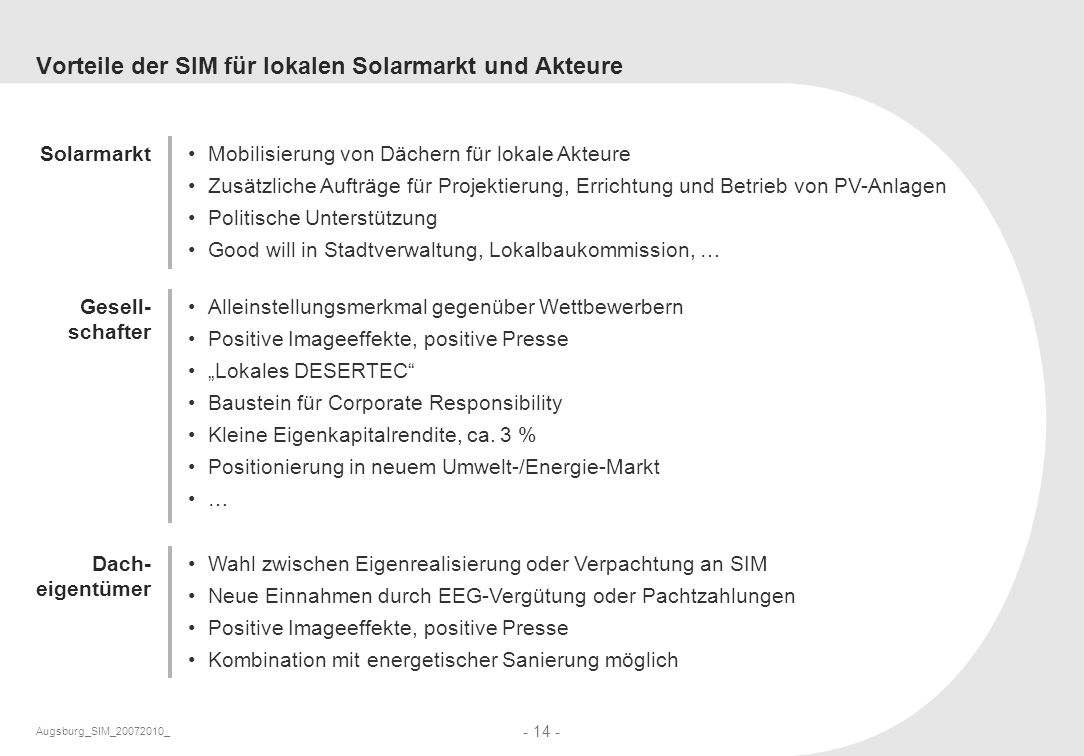 Vorteile der SIM für lokalen Solarmarkt und Akteure