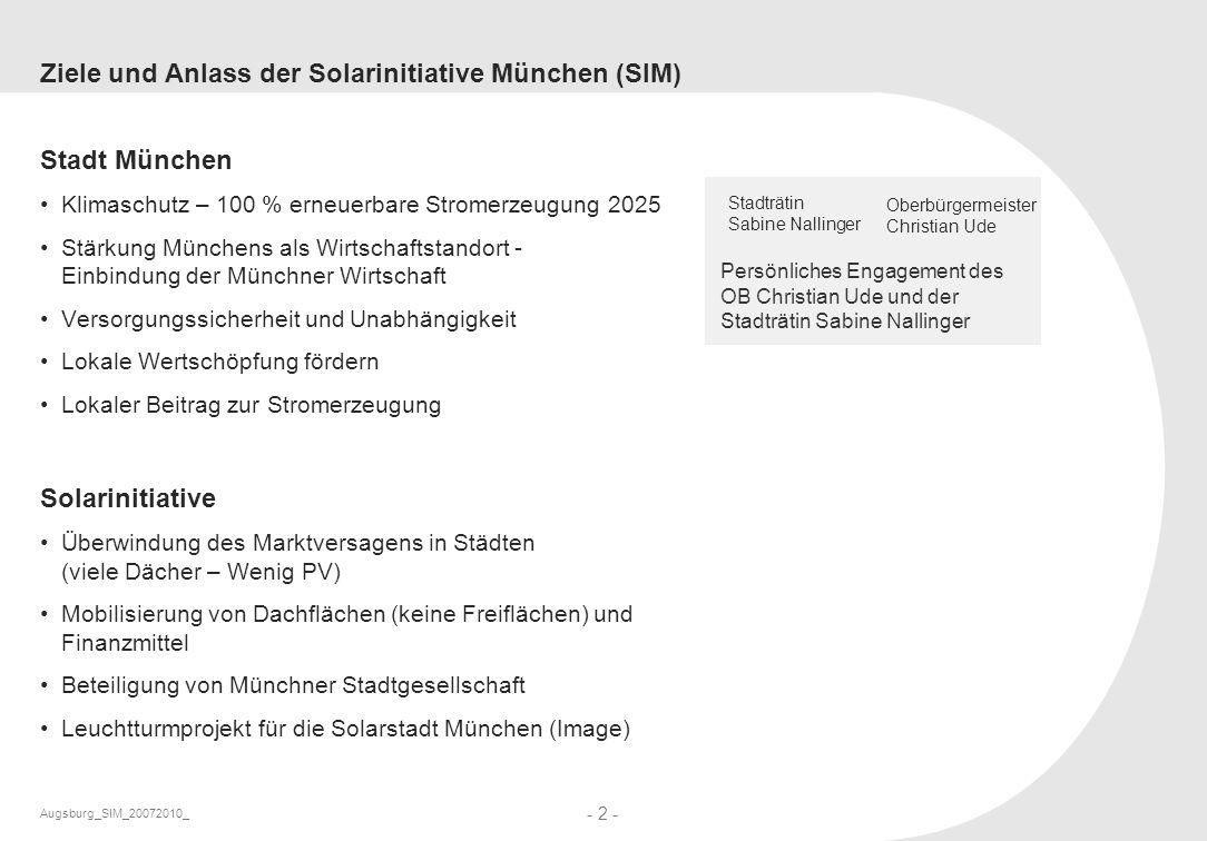 Ziele und Anlass der Solarinitiative München (SIM)