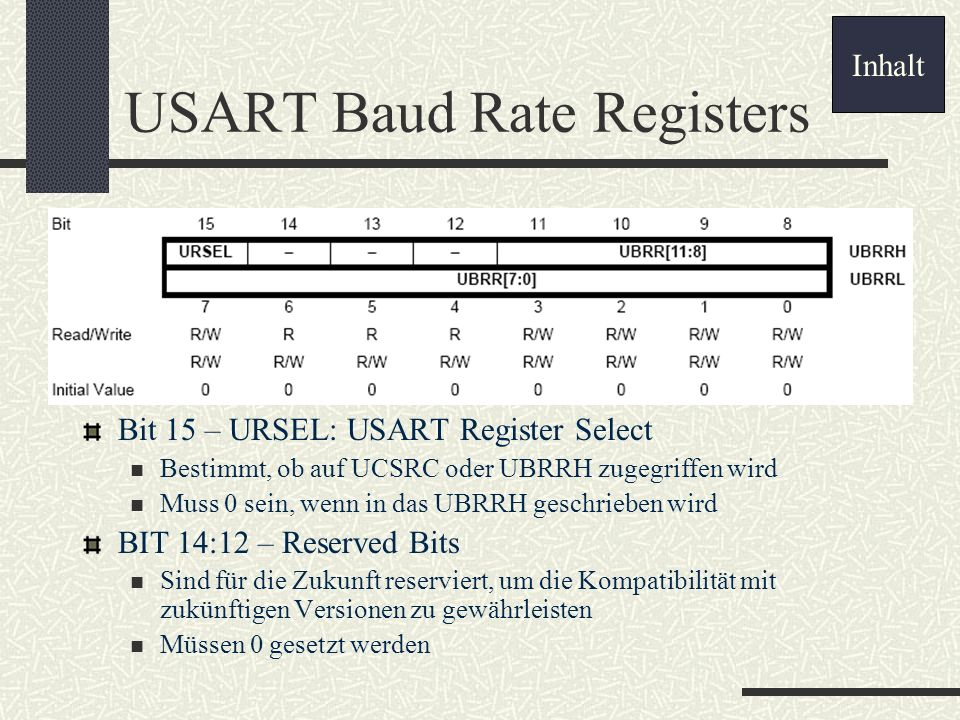 USART Baud Rate Registers