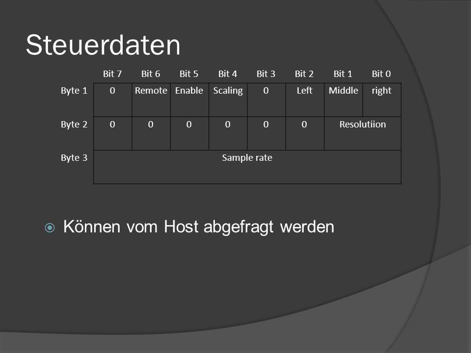 Steuerdaten Können vom Host abgefragt werden Bit 7 Bit 6 Bit 5 Bit 4
