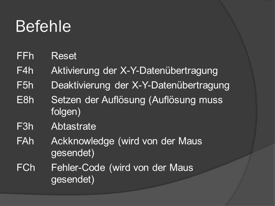 Befehle FFh Reset F4h Aktivierung der X-Y-Datenübertragung F5h