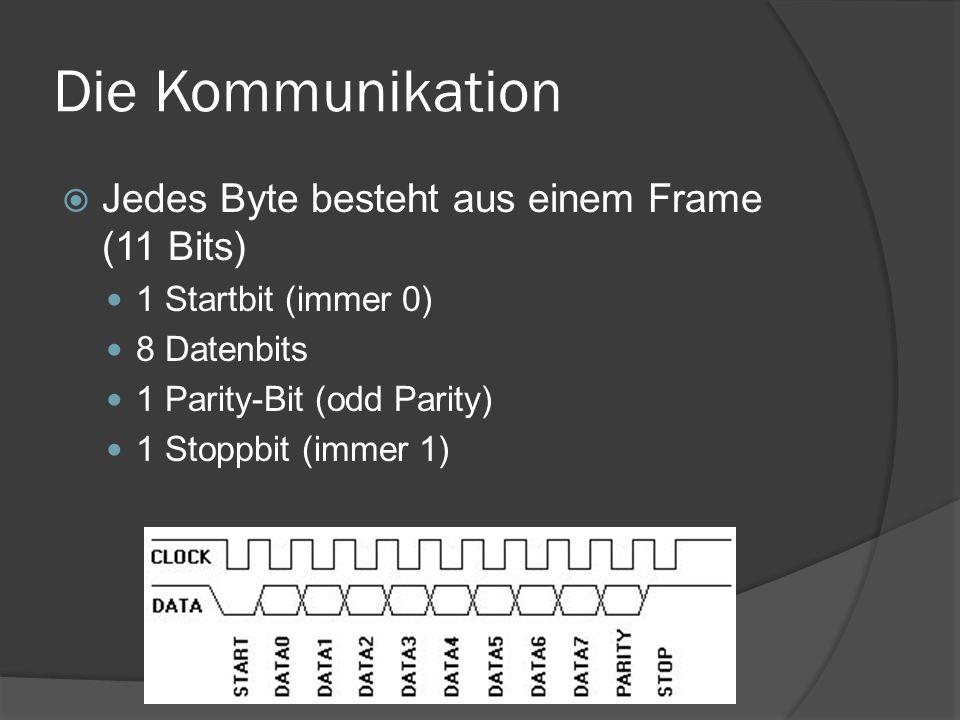 Die Kommunikation Jedes Byte besteht aus einem Frame (11 Bits)
