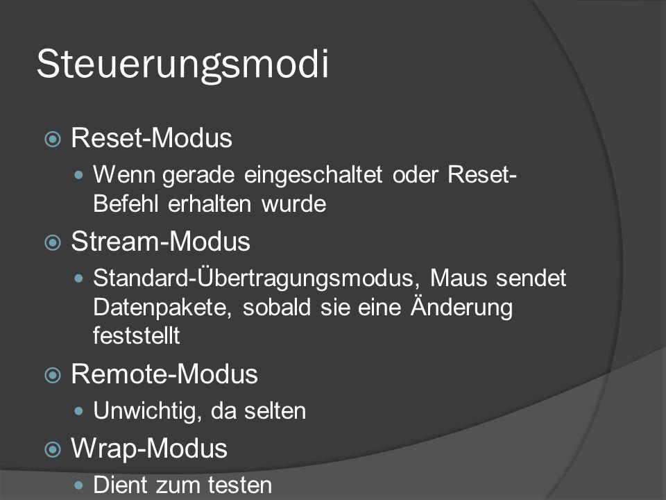 Steuerungsmodi Reset-Modus Stream-Modus Remote-Modus Wrap-Modus