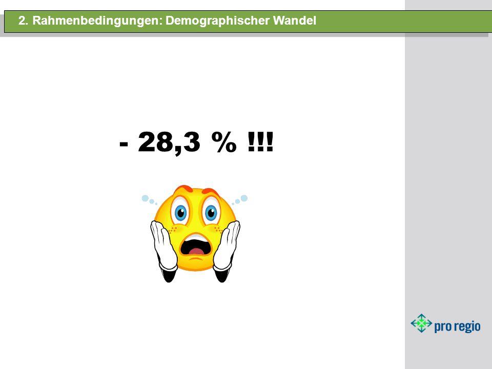 - 28,3 % !!! 2. Rahmenbedingungen: Demographischer Wandel