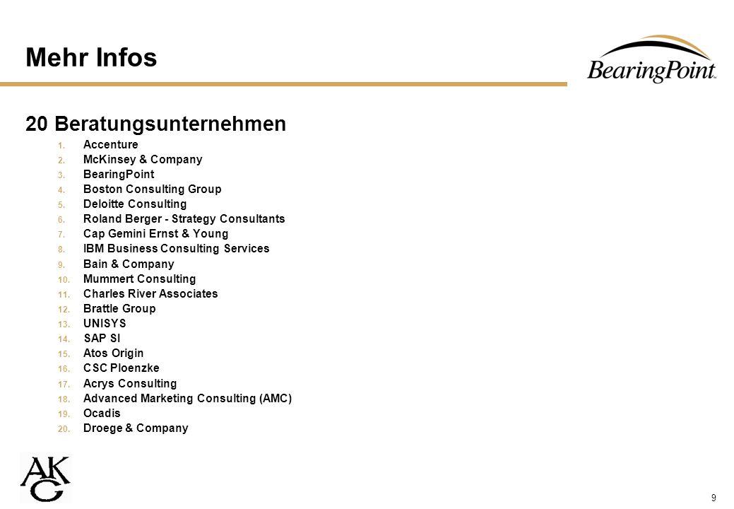 Mehr Infos 20 Beratungsunternehmen Accenture McKinsey & Company