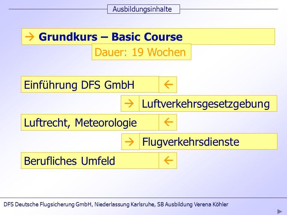  Grundkurs – Basic Course Dauer: 19 Wochen