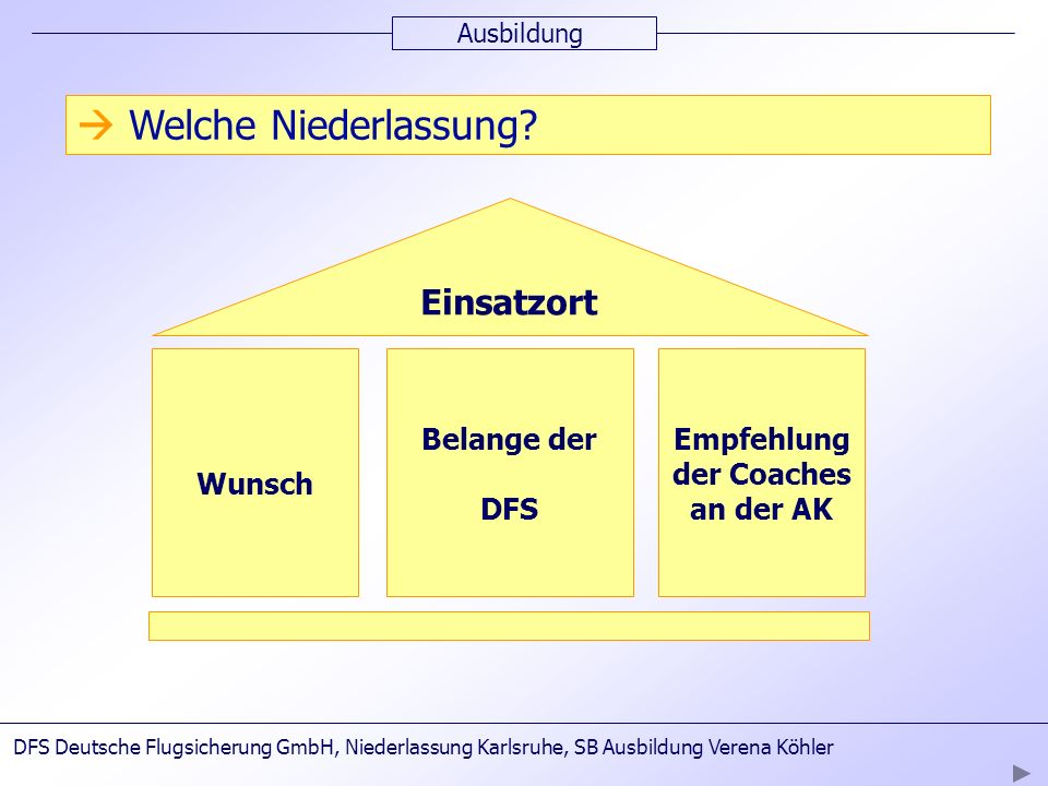 Empfehlung der Coaches