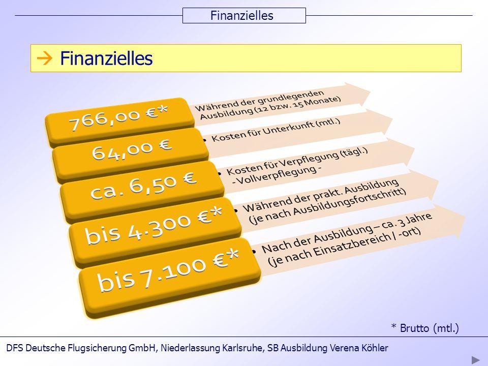  Finanzielles Finanzielles * Brutto (mtl.)