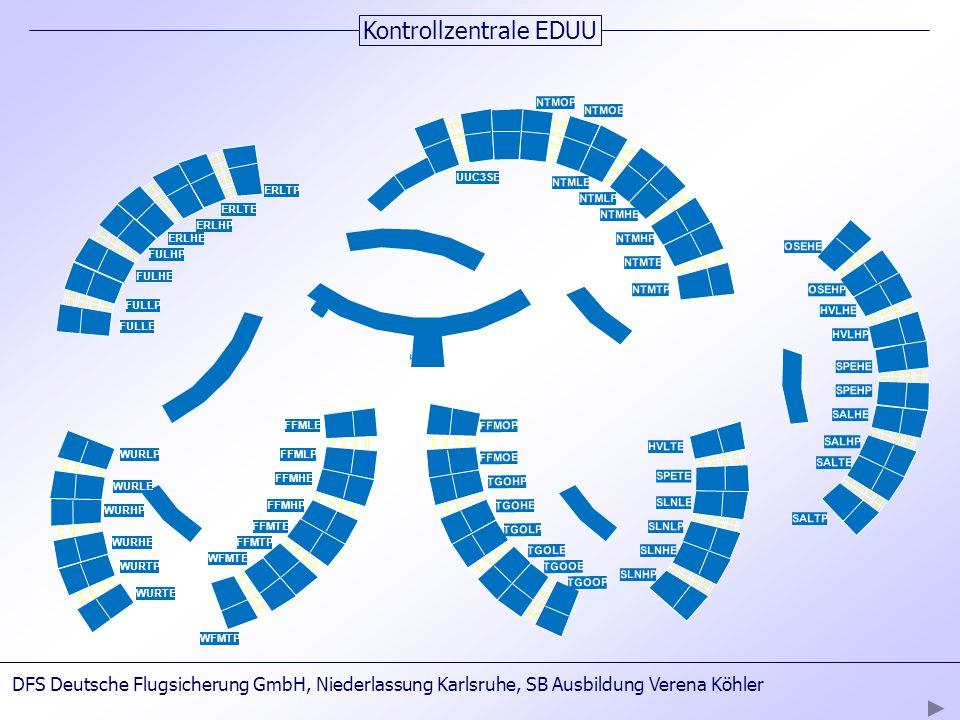 Kontrollzentrale EDUU