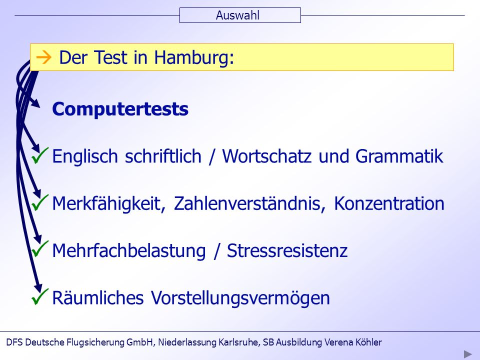P P P P  Der Test in Hamburg:  Dauer: bis zu 5 Tagen