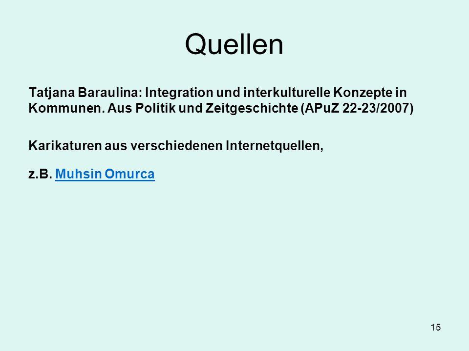 Quellen Tatjana Baraulina: Integration und interkulturelle Konzepte in Kommunen. Aus Politik und Zeitgeschichte (APuZ 22-23/2007)
