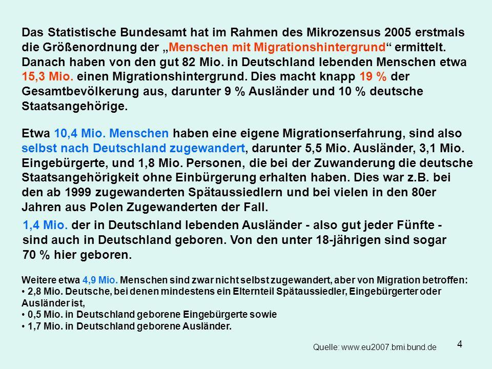 """Das Statistische Bundesamt hat im Rahmen des Mikrozensus 2005 erstmals die Größenordnung der """"Menschen mit Migrationshintergrund ermittelt. Danach haben von den gut 82 Mio. in Deutschland lebenden Menschen etwa 15,3 Mio. einen Migrationshintergrund. Dies macht knapp 19 % der Gesamtbevölkerung aus, darunter 9 % Ausländer und 10 % deutsche Staatsangehörige."""