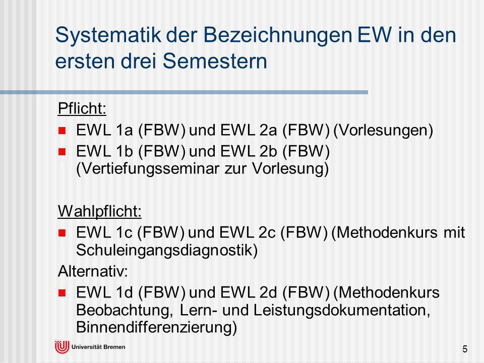 Systematik der Bezeichnungen EW in den ersten drei Semestern
