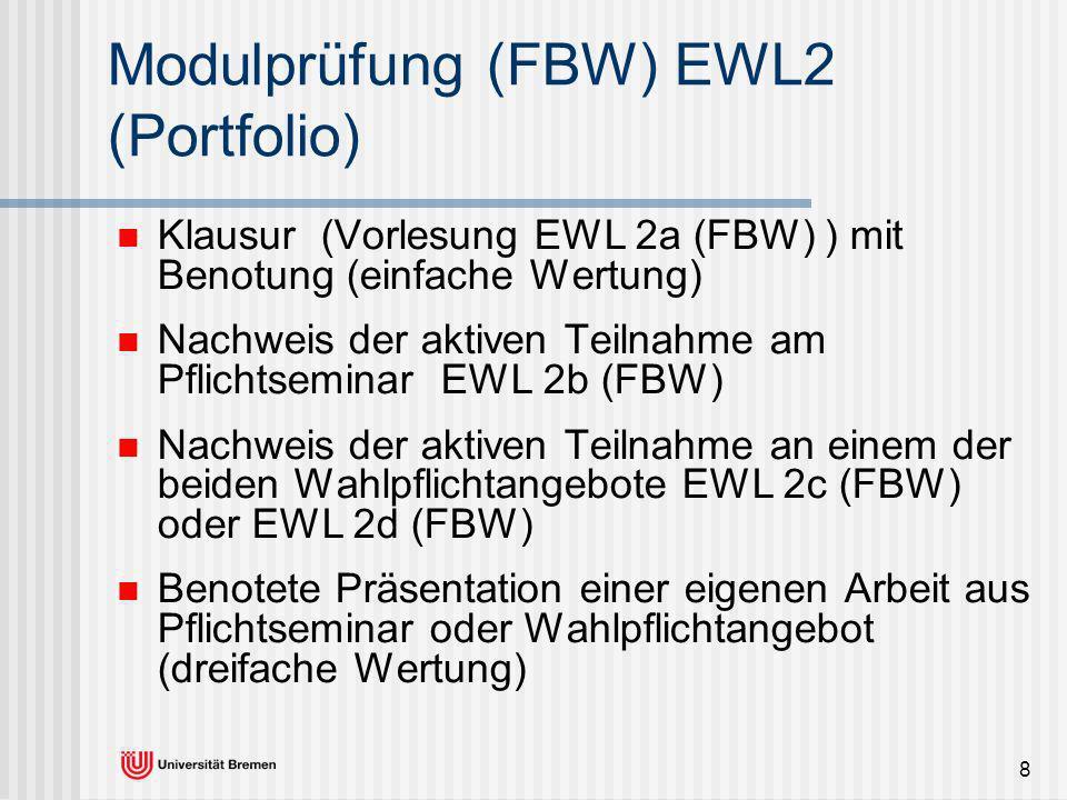 Modulprüfung (FBW) EWL2 (Portfolio)
