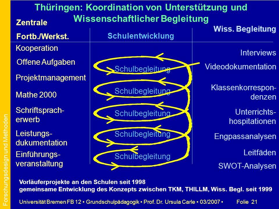 Thüringen: Koordination von Unterstützung und