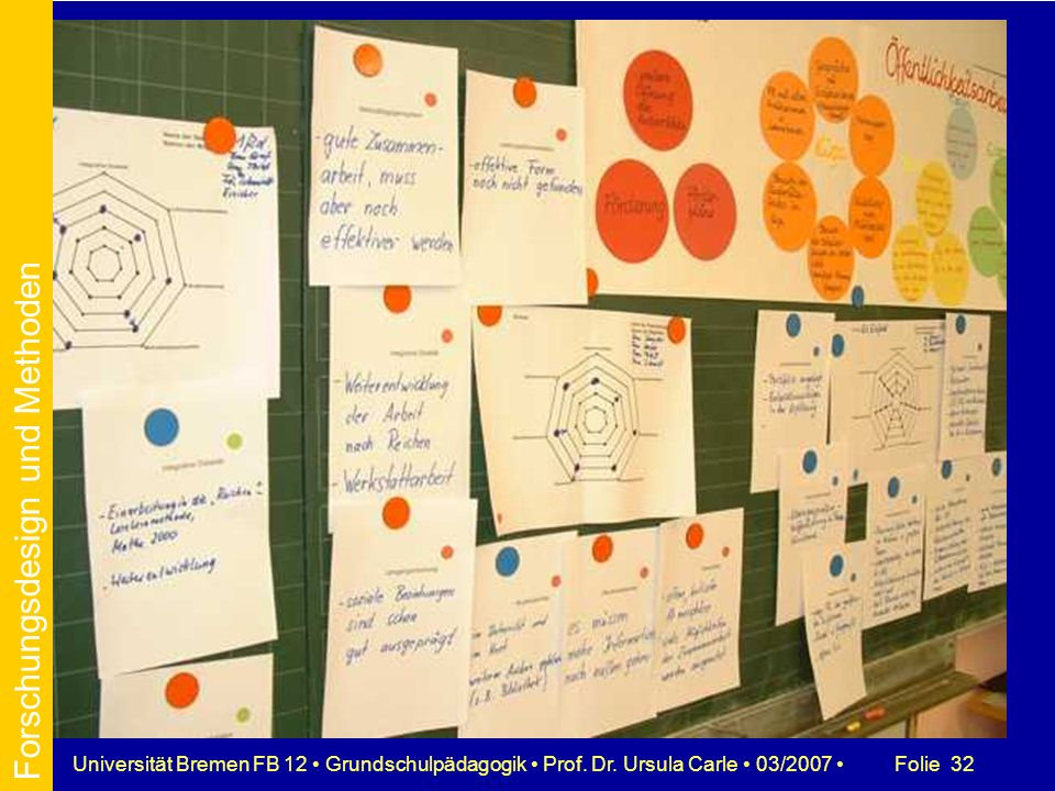 Forschungsdesign und Methoden