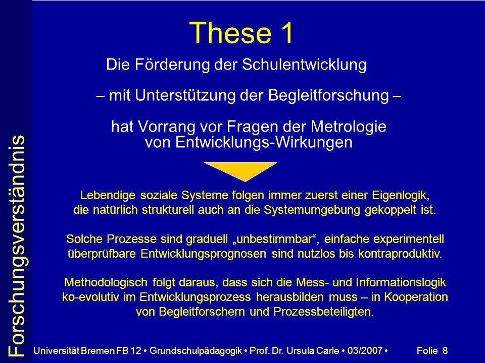 These 1 Forschungsverständnis