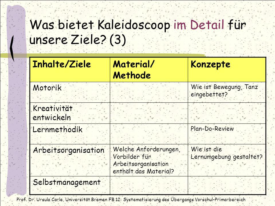 Was bietet Kaleidoscoop im Detail für unsere Ziele (3)